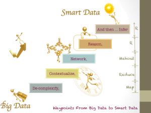 smartData02