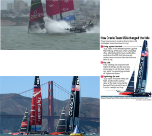 Americas Cup 01